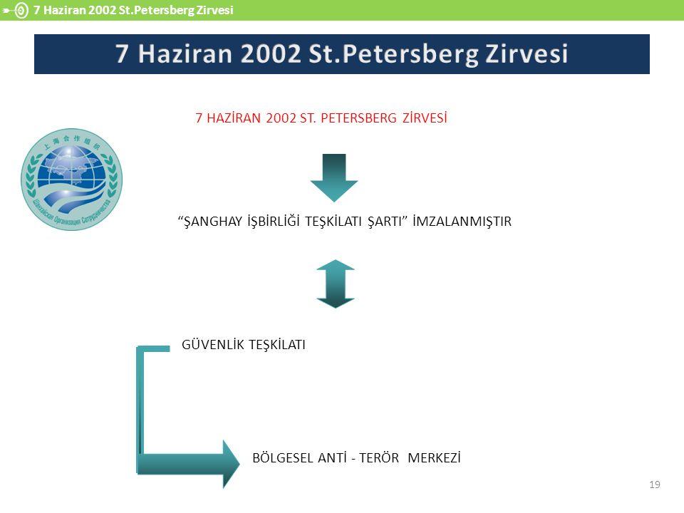 7 Haziran 2002 St.Petersberg Zirvesi 19 ŞANGHAY İŞBİRLİĞİ TEŞKİLATI ŞARTI İMZALANMIŞTIR 7 HAZİRAN 2002 ST.