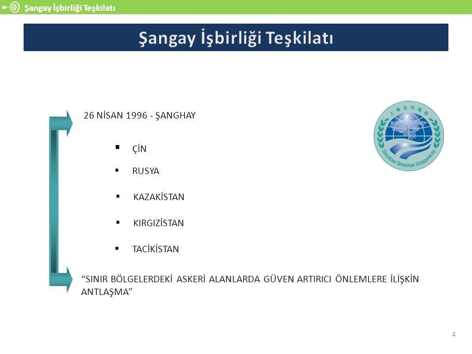 Şangay İşbirliği Teşkilatı 4  ÇİN  KAZAKİSTAN  RUSYA  KIRGIZİSTAN  TACİKİSTAN 26 NİSAN 1996 - ŞANGHAY SINIR BÖLGELERDEKİ ASKERİ ALANLARDA GÜVEN ARTIRICI ÖNLEMLERE İLİŞKİN ANTLAŞMA
