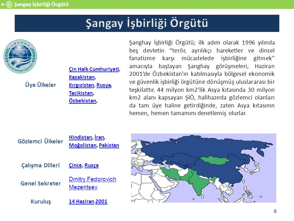 8 Şangay İşbirliği Örgütü Üye Ülkeler Çin Halk CumhuriyetiÇin Halk Cumhuriyeti, Kazakistan, Kırgızistan, Rusya, Tacikistan, Özbekistan, Kazakistan KırgızistanRusya Tacikistan Özbekistan Gözlemci Ülkeler HindistanHindistan, İran, Moğolistan, Pakistanİran MoğolistanPakistan Çalışma Dilleri ÇinceÇince, RusçaRusça Genel Sekreter Dmitry Fedorovich Mezentsev Kuruluş 14 Haziran14 Haziran 20012001 8 Şanghay İşbirliği Örgütü; ilk adım olarak 1996 yılında beş devletin terör, ayrılıkçı hareketler ve dinsel fanatizme karşı mücadelede işbirliğine gitmek amacıyla başlayan Şanghay görüşmeleri, Haziran 2001'de Özbekistan'ın katılmasıyla bölgesel ekonomik ve güvenlik işbirliği örgütüne dönüşmüş uluslararası bir teşkilattır.