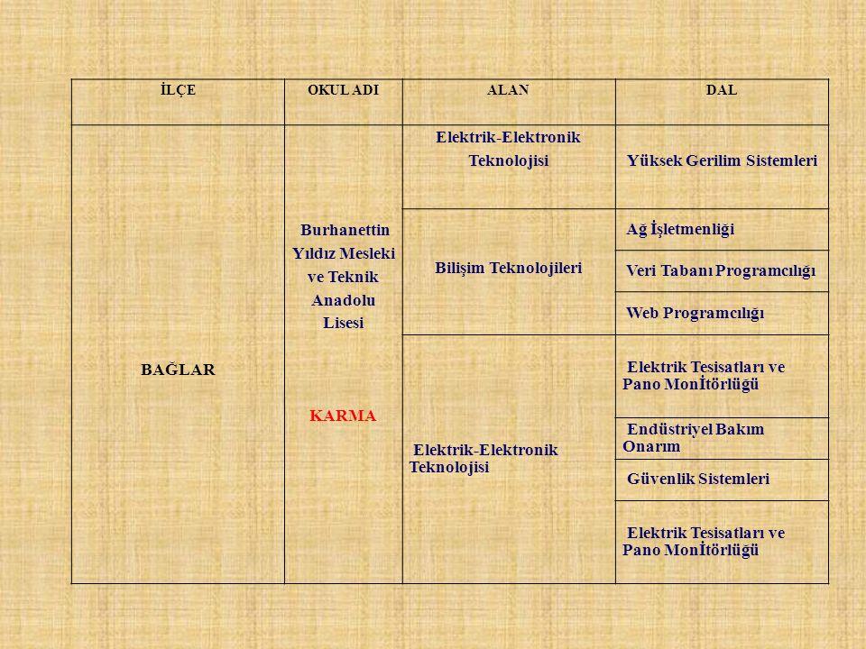 İLÇEOKUL ADIALANDAL BAĞLAR Burhanettin Yıldız Mesleki ve Teknik Anadolu Lisesi KARMA Elektrik-Elektronik Teknolojisi Yüksek Gerilim Sistemleri Bilişim