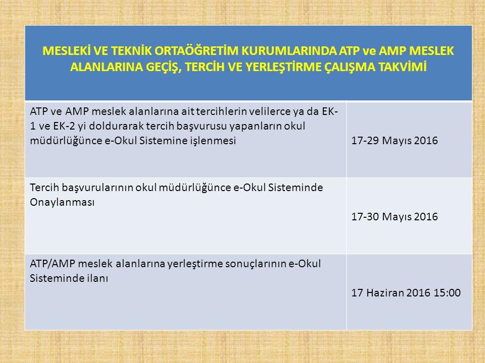 BAĞLAR Bağlar İstanbul Büyükşehir Belediyesi Kiptaş Mesleki ve Teknik Anadolu Lisesi KARMA Biyomedikal Cihaz Teknolojileri Fizyolojik Sinyal İzleme Teşhis ve Kayıt Cihazları Tıbbi Görüntüleme Sistemleri Tıbbi Laboratuvar ve Hasta Dışı Uygulama Cihazları Elektrik-Elektronik Teknolojisi Görüntü ve Ses Sistemleri Güvenlik Sistemleri Harita-Tapu-Kadastro Haritacılık Kadastroculuk Tapuculuk