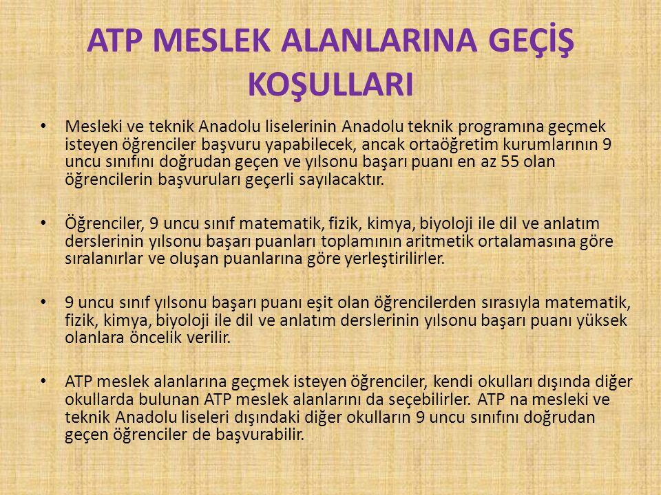 ATP MESLEK ALANLARINA GEÇİŞ KOŞULLARI Mesleki ve teknik Anadolu liselerinin Anadolu teknik programına geçmek isteyen öğrenciler başvuru yapabilecek, a