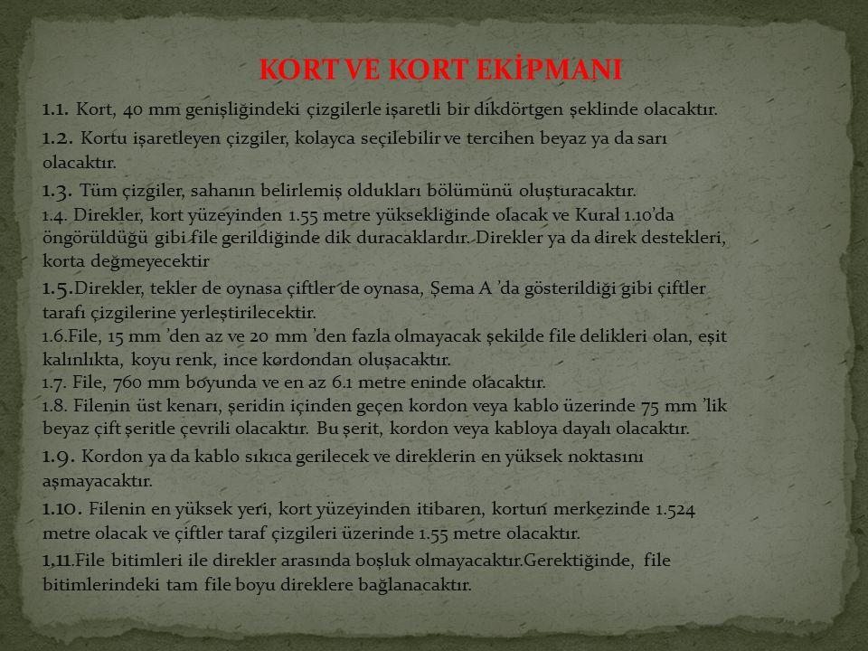 KORT VE KORT EKİPMANI 1.1.