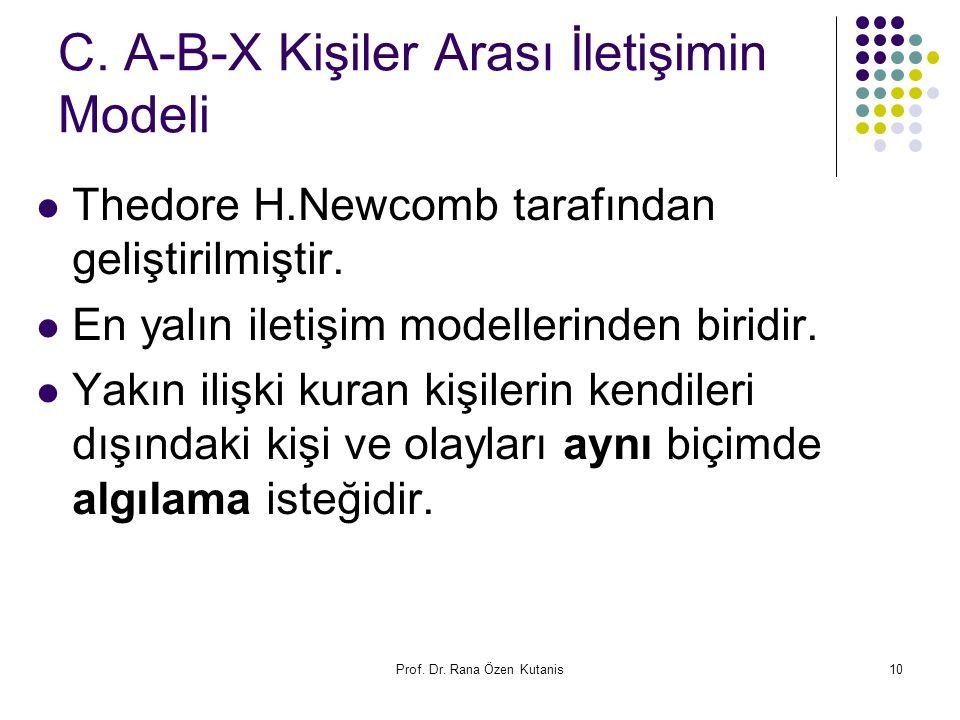 Prof. Dr. Rana Özen Kutanis10 C. A-B-X Kişiler Arası İletişimin Modeli Thedore H.Newcomb tarafından geliştirilmiştir. En yalın iletişim modellerinden