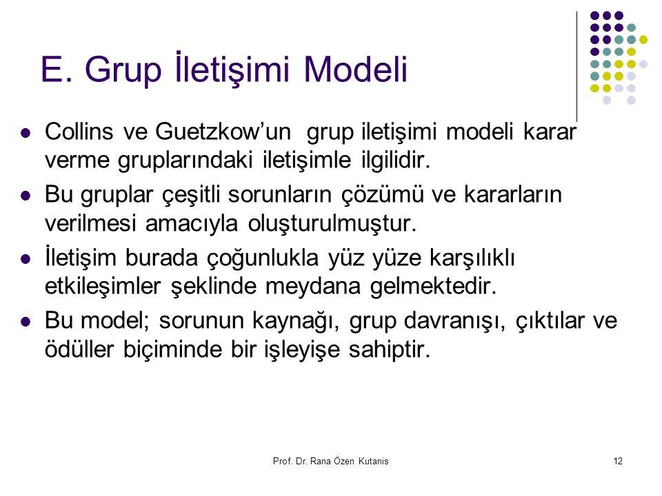 Prof. Dr. Rana Özen Kutanis12 E. Grup İletişimi Modeli Collins ve Guetzkow'un grup iletişimi modeli karar verme gruplarındaki iletişimle ilgilidir. Bu