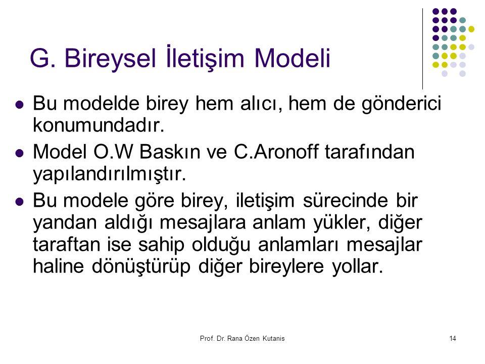 Prof. Dr. Rana Özen Kutanis14 G. Bireysel İletişim Modeli Bu modelde birey hem alıcı, hem de gönderici konumundadır. Model O.W Baskın ve C.Aronoff tar