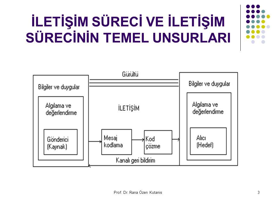 Prof. Dr. Rana Özen Kutanis3 İLETİŞİM SÜRECİ VE İLETİŞİM SÜRECİNİN TEMEL UNSURLARI