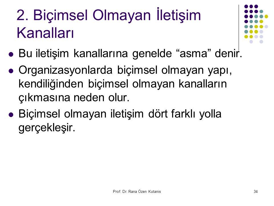 """Prof. Dr. Rana Özen Kutanis34 2. Biçimsel Olmayan İletişim Kanalları Bu iletişim kanallarına genelde """"asma"""" denir. Organizasyonlarda biçimsel olmayan"""