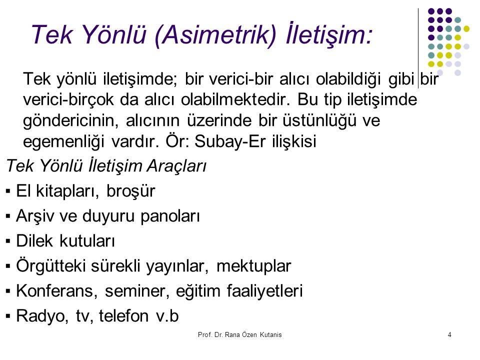 Prof.Dr. Rana Özen Kutanis15 İLETİŞİM ÇEŞİTLERİ A.