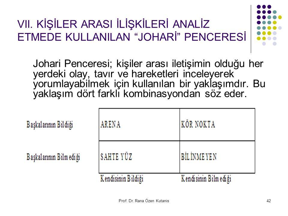 """Prof. Dr. Rana Özen Kutanis42 VII. KİŞİLER ARASI İLİŞKİLERİ ANALİZ ETMEDE KULLANILAN """"JOHARİ"""" PENCERESİ Johari Penceresi; kişiler arası iletişimin old"""
