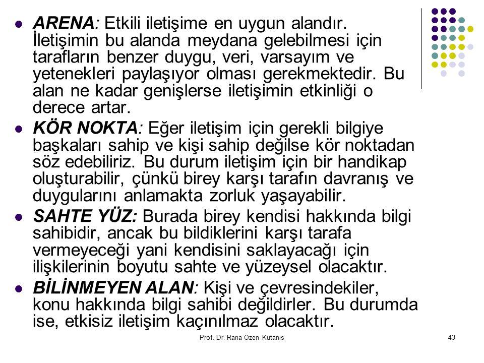 Prof. Dr. Rana Özen Kutanis43 ARENA: Etkili iletişime en uygun alandır. İletişimin bu alanda meydana gelebilmesi için tarafların benzer duygu, veri, v