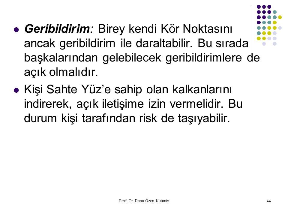 Prof. Dr. Rana Özen Kutanis44 Geribildirim: Birey kendi Kör Noktasını ancak geribildirim ile daraltabilir. Bu sırada başkalarından gelebilecek geribil