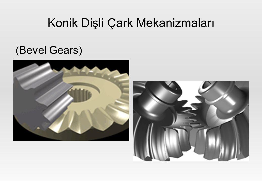 Spiral Dişli Çark Mekanizmaları