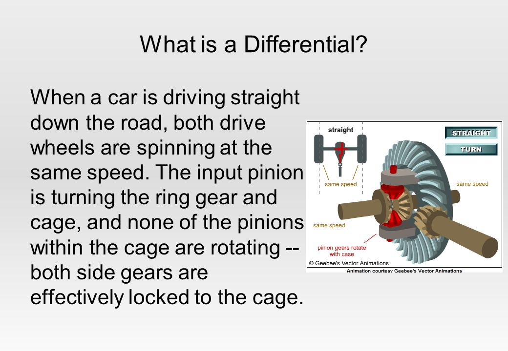 What is a Differential.