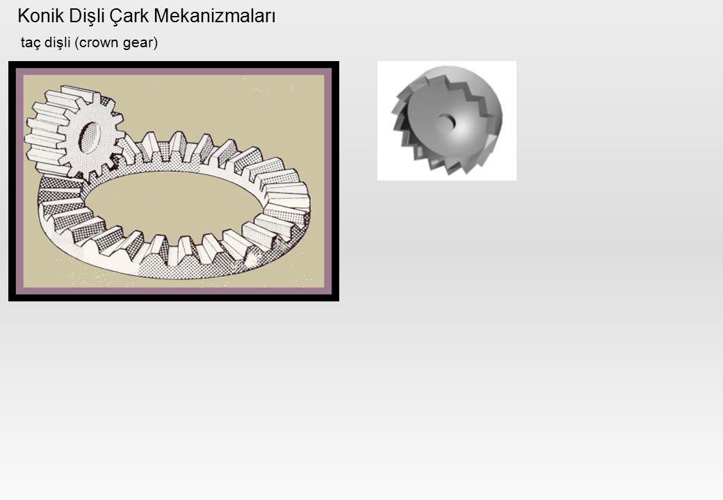 Konik Dişli Çark Mekanizmaları taç dişli (crown gear)