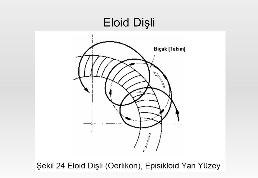 Eloid Dişli