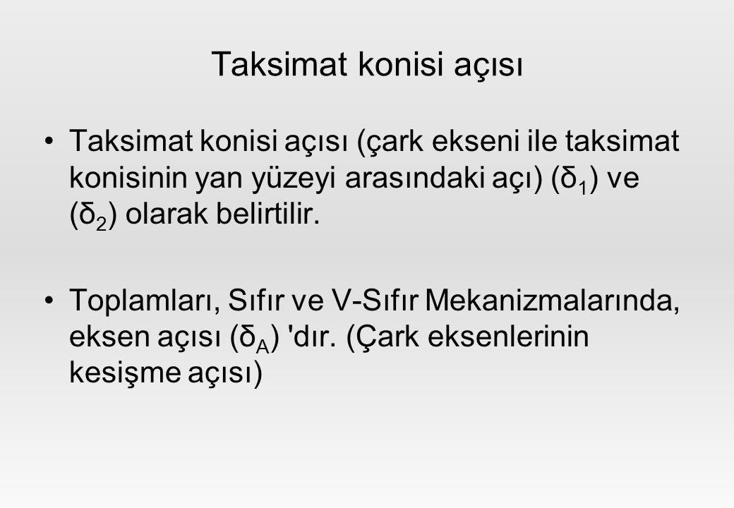 Taksimat konisi açısı Taksimat konisi açısı (çark ekseni ile taksimat konisinin yan yüzeyi arasındaki açı) (δ 1 ) ve (δ 2 ) olarak belirtilir.