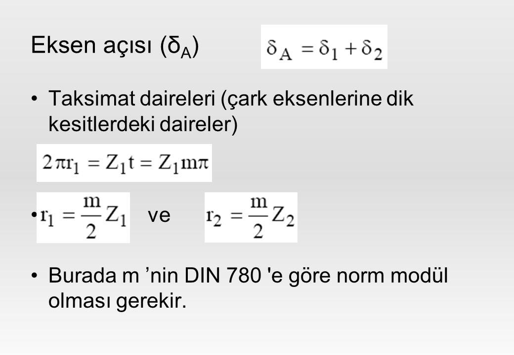 Eksen açısı (δ A ) Taksimat daireleri (çark eksenlerine dik kesitlerdeki daireler) ve Burada m 'nin DIN 780 e göre norm modül olması gerekir.