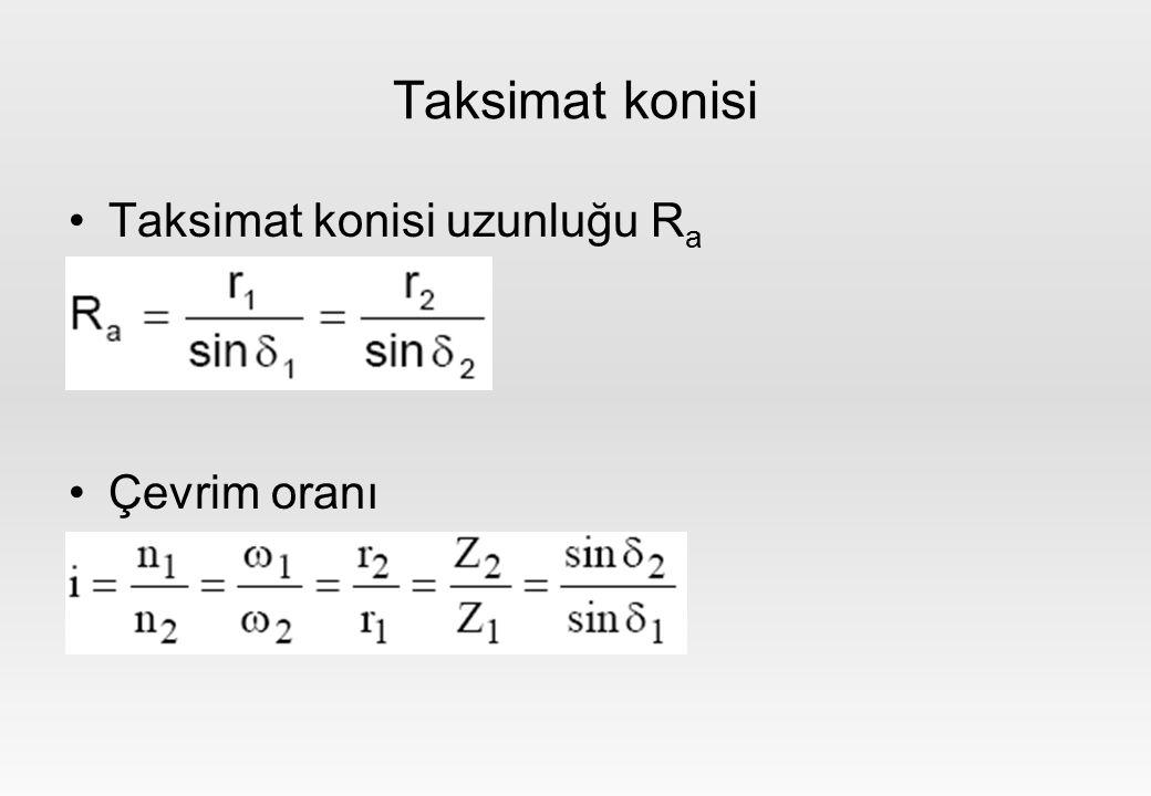 Taksimat konisi Taksimat konisi uzunluğu R a Çevrim oranı