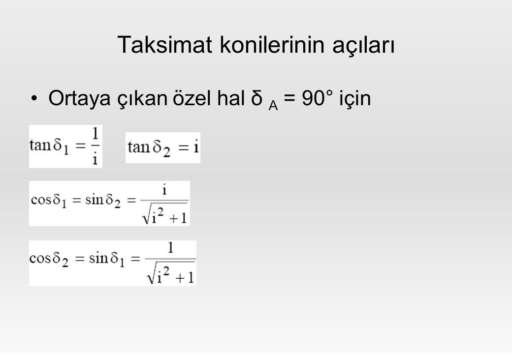 Taksimat konilerinin açıları Ortaya çıkan özel hal δ A = 90° için