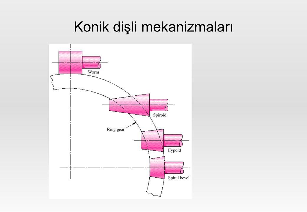 Konik dişli mekanizmaları