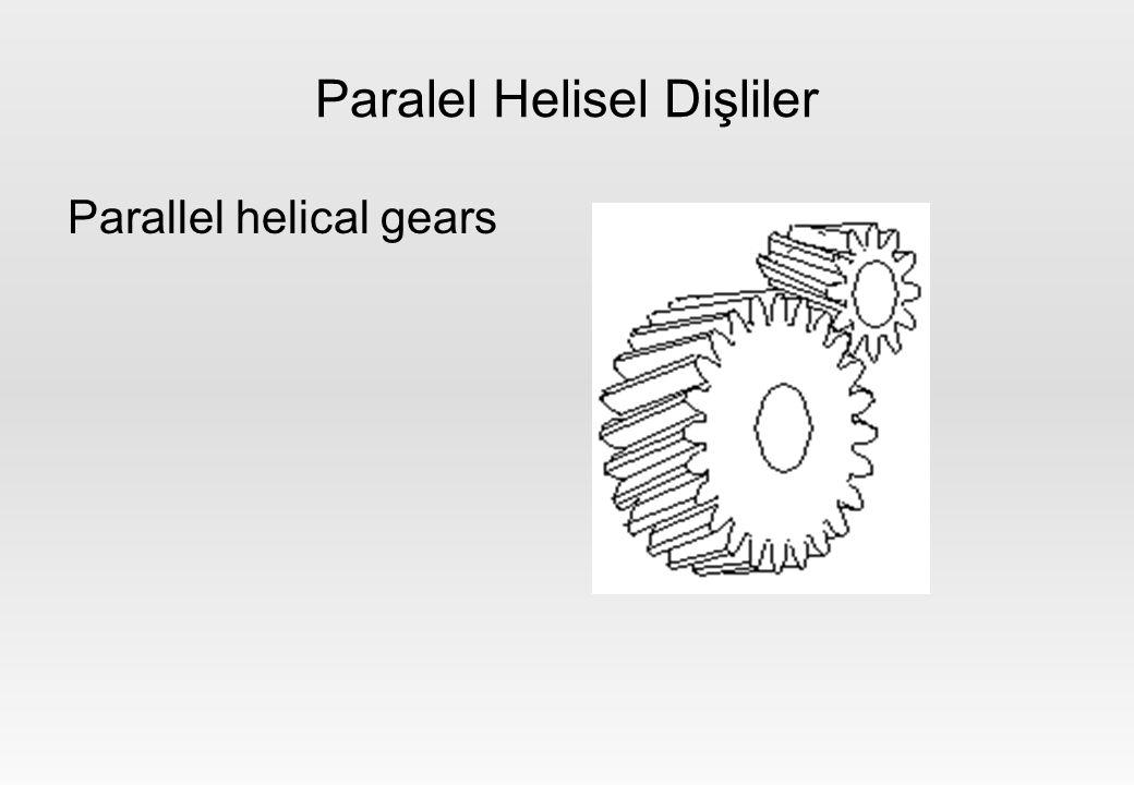 Paralel Helisel Dişliler Parallel helical gears