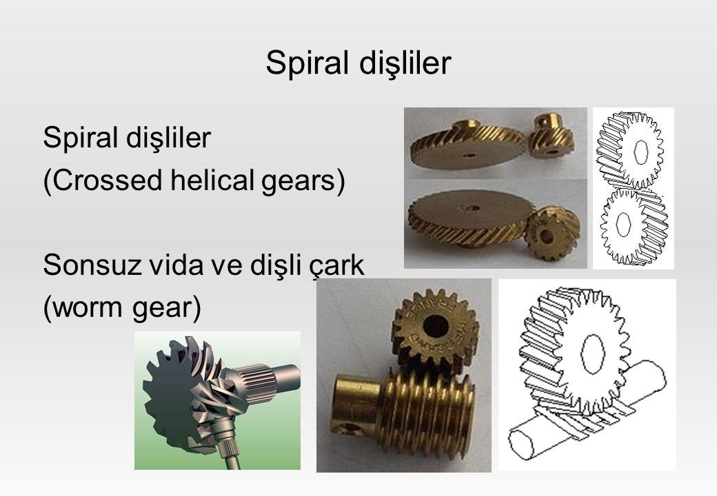 Spiral dişliler (Crossed helical gears) Sonsuz vida ve dişli çark (worm gear)