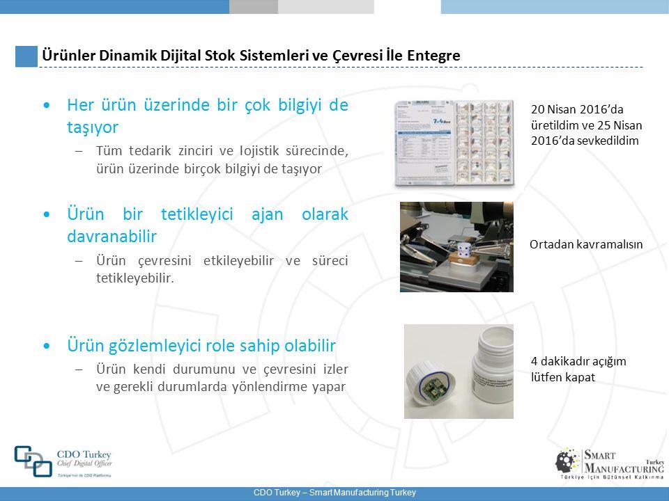 CDO Turkey – Smart Manufacturing Turkey Ürünler Dinamik Dijital Stok Sistemleri ve Çevresi İle Entegre Her ürün üzerinde bir çok bilgiyi de taşıyor –Tüm tedarik zinciri ve lojistik sürecinde, ürün üzerinde birçok bilgiyi de taşıyor Ürün bir tetikleyici ajan olarak davranabilir –Ürün çevresini etkileyebilir ve süreci tetikleyebilir.