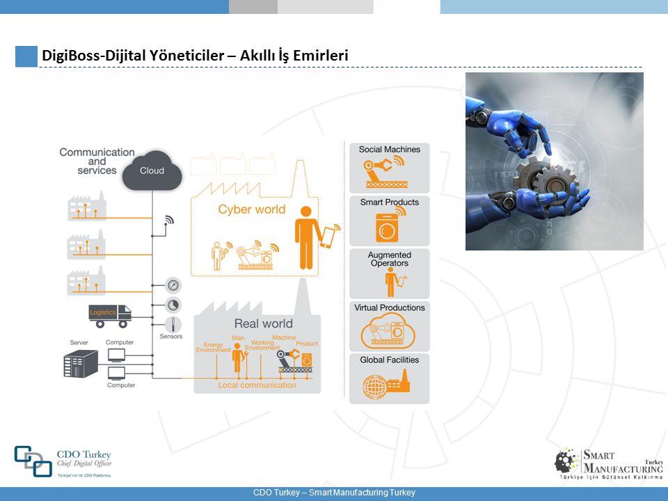 CDO Turkey – Smart Manufacturing Turkey DigiBoss-Dijital Yöneticiler – Akıllı İş Emirleri
