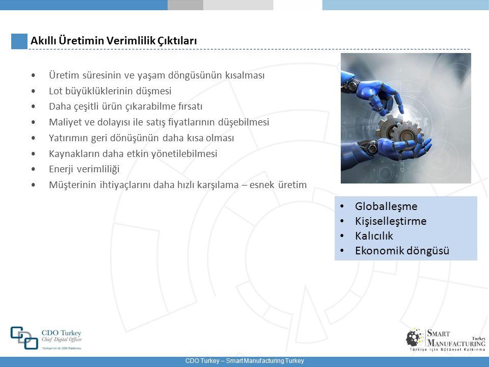 CDO Turkey – Smart Manufacturing Turkey Akıllı Üretimin Verimlilik Çıktıları Üretim süresinin ve yaşam döngüsünün kısalması Lot büyüklüklerinin düşmesi Daha çeşitli ürün çıkarabilme fırsatı Maliyet ve dolayısı ile satış fiyatlarının düşebilmesi Yatırımın geri dönüşünün daha kısa olması Kaynakların daha etkin yönetilebilmesi Enerji verimliliği Müşterinin ihtiyaçlarını daha hızlı karşılama – esnek üretim Globalleşme Kişiselleştirme Kalıcılık Ekonomik döngüsü
