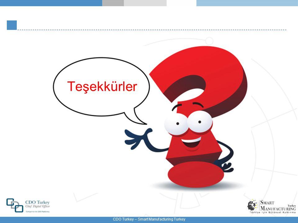 CDO Turkey – Smart Manufacturing Turkey Teşekkürler