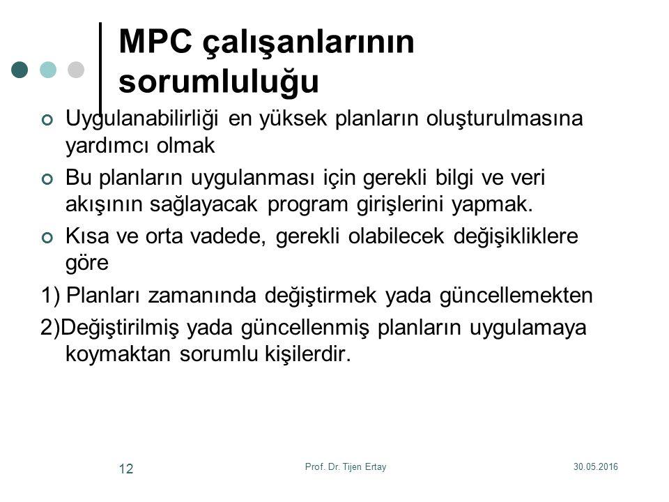 MPC çalışanlarının sorumluluğu Uygulanabilirliği en yüksek planların oluşturulmasına yardımcı olmak Bu planların uygulanması için gerekli bilgi ve ver