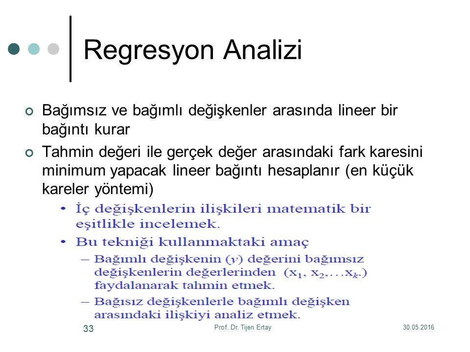 Regresyon Analizi Bağımsız ve bağımlı değişkenler arasında lineer bir bağıntı kurar Tahmin değeri ile gerçek değer arasındaki fark karesini minimum ya