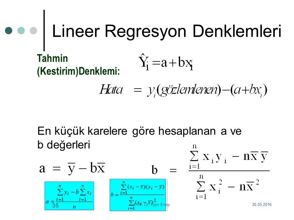 Lineer Regresyon Denklemleri Tahmin (Kestirim)Denklemi: En küçük karelere göre hesaplanan a ve b değerleri 30.05.2016Prof. Dr. Tijen Ertay 35