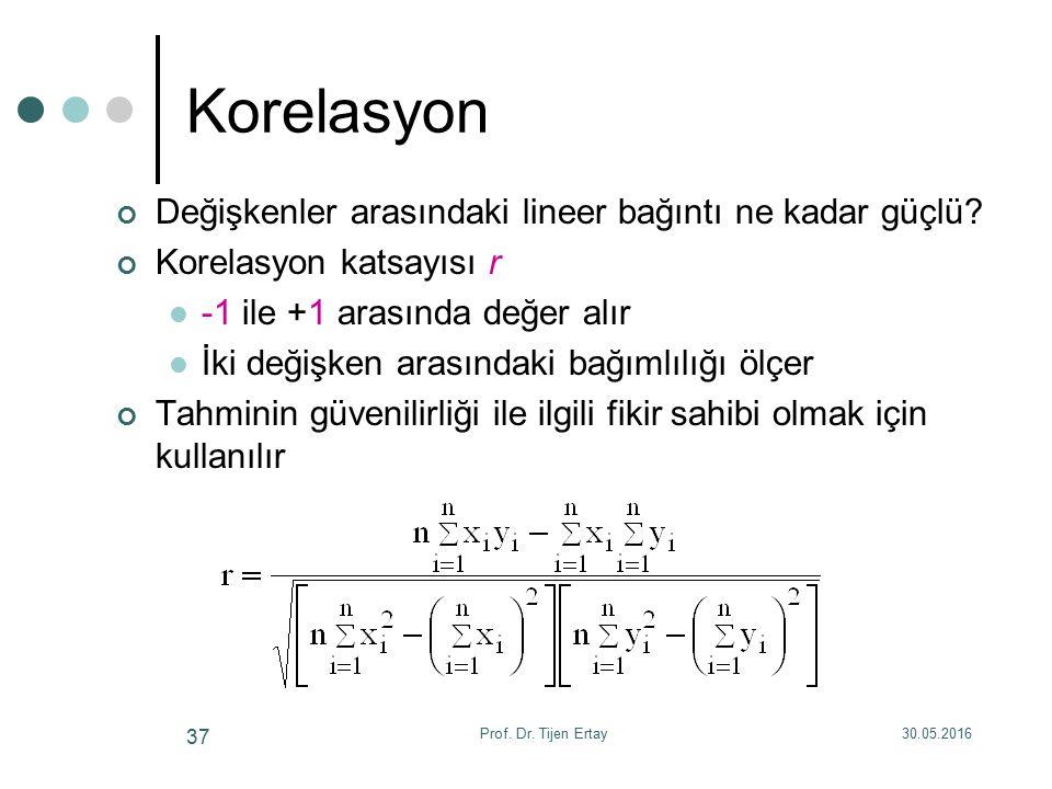 Korelasyon Değişkenler arasındaki lineer bağıntı ne kadar güçlü? Korelasyon katsayısı r -1 ile +1 arasında değer alır İki değişken arasındaki bağımlıl