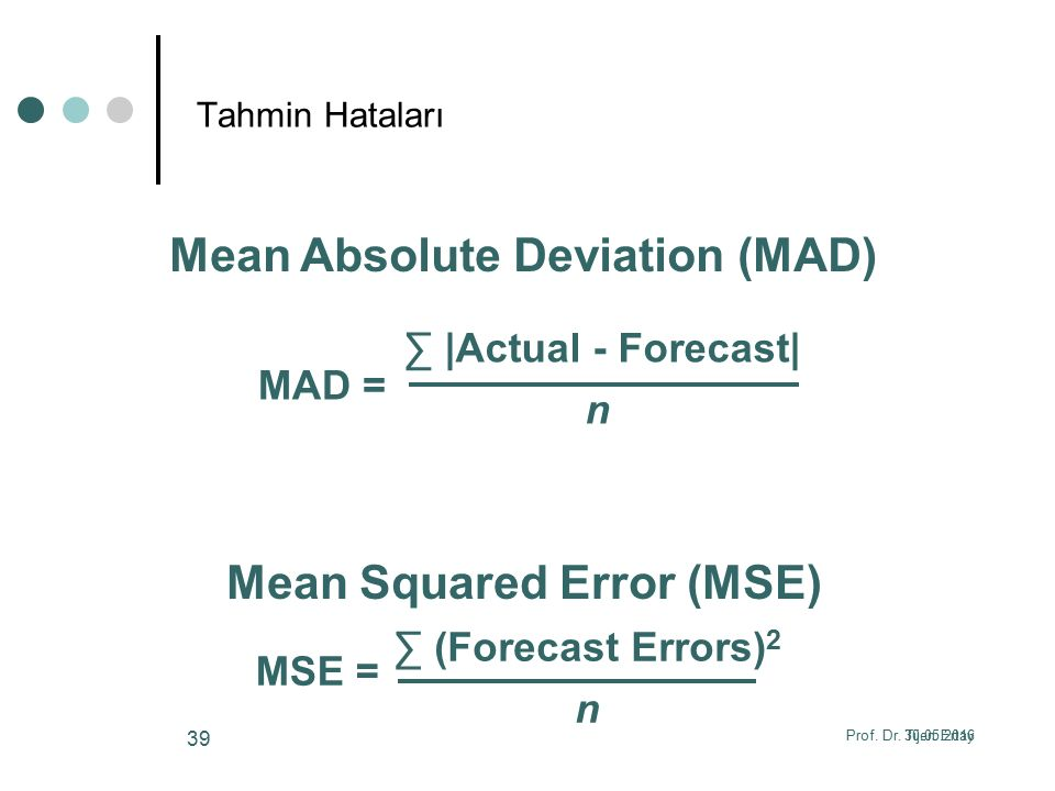Prof. Dr. Tijen Ertay Tahmin Hataları Mean Absolute Deviation (MAD) MAD = ∑ |Actual - Forecast| n Mean Squared Error (MSE) MSE = ∑ (Forecast Errors) 2