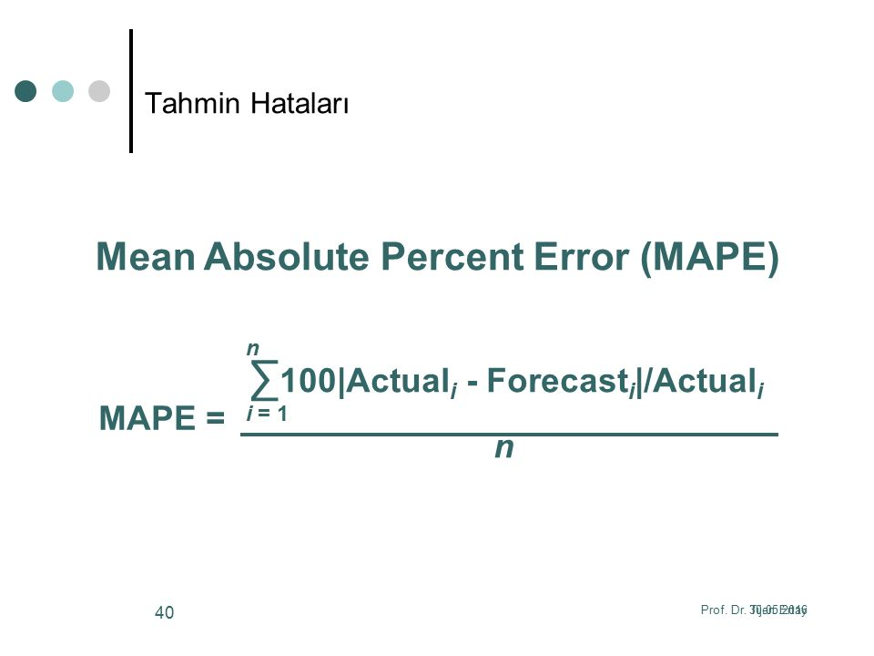 Prof. Dr. Tijen Ertay Tahmin Hataları Mean Absolute Percent Error (MAPE) MAPE = ∑ 100|Actual i - Forecast i |/Actual i n i = 1 30.05.2016 40