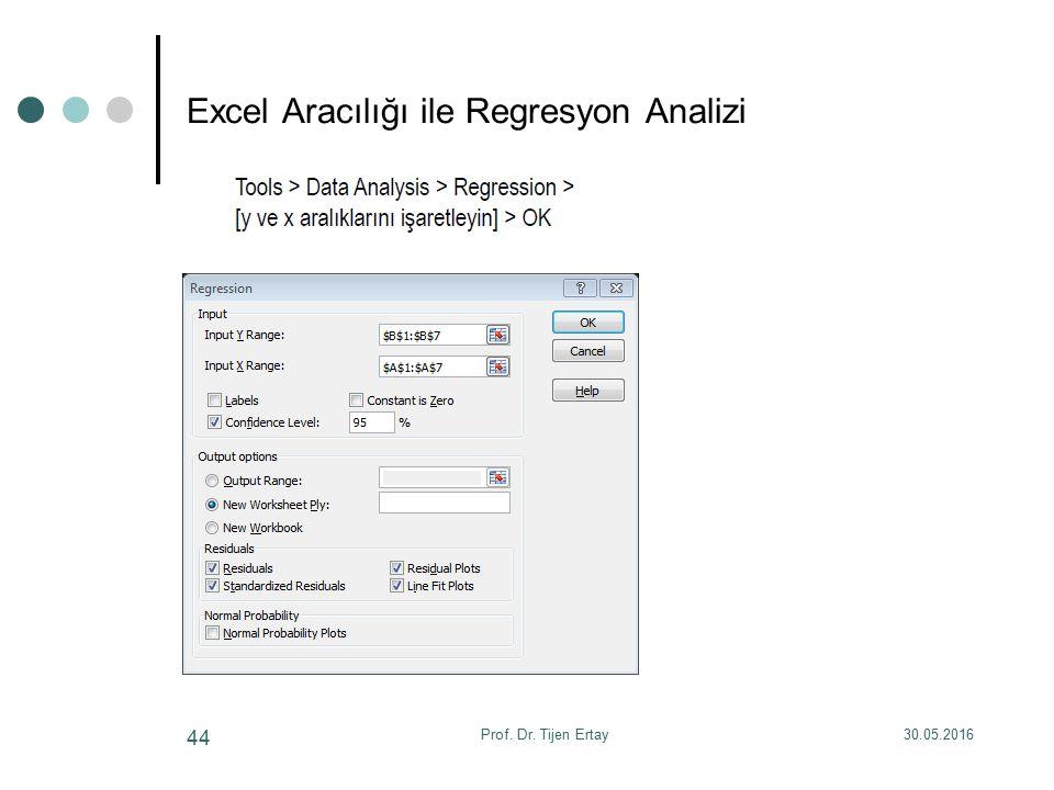 Excel Aracılığı ile Regresyon Analizi 30.05.2016Prof. Dr. Tijen Ertay 44