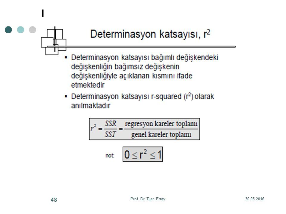 30.05.2016Prof. Dr. Tijen Ertay 48