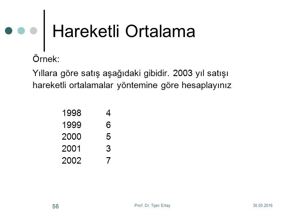 Örnek: Yıllara göre satış aşağıdaki gibidir. 2003 yıl satışı hareketli ortalamalar yöntemine göre hesaplayınız 19984 1999 6 20005 20013 20027 Hareketl