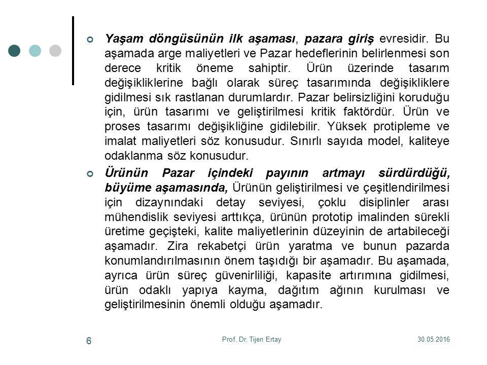 Hareketli Ortalama 30.05.2016Prof. Dr. Tijen Ertay 57