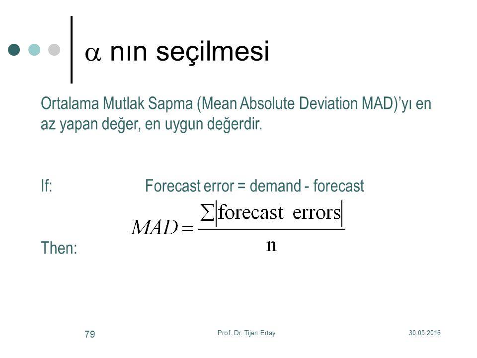  nın seçilmesi Ortalama Mutlak Sapma (Mean Absolute Deviation MAD)'yı en az yapan değer, en uygun değerdir. If:Forecast error = demand - forecast The