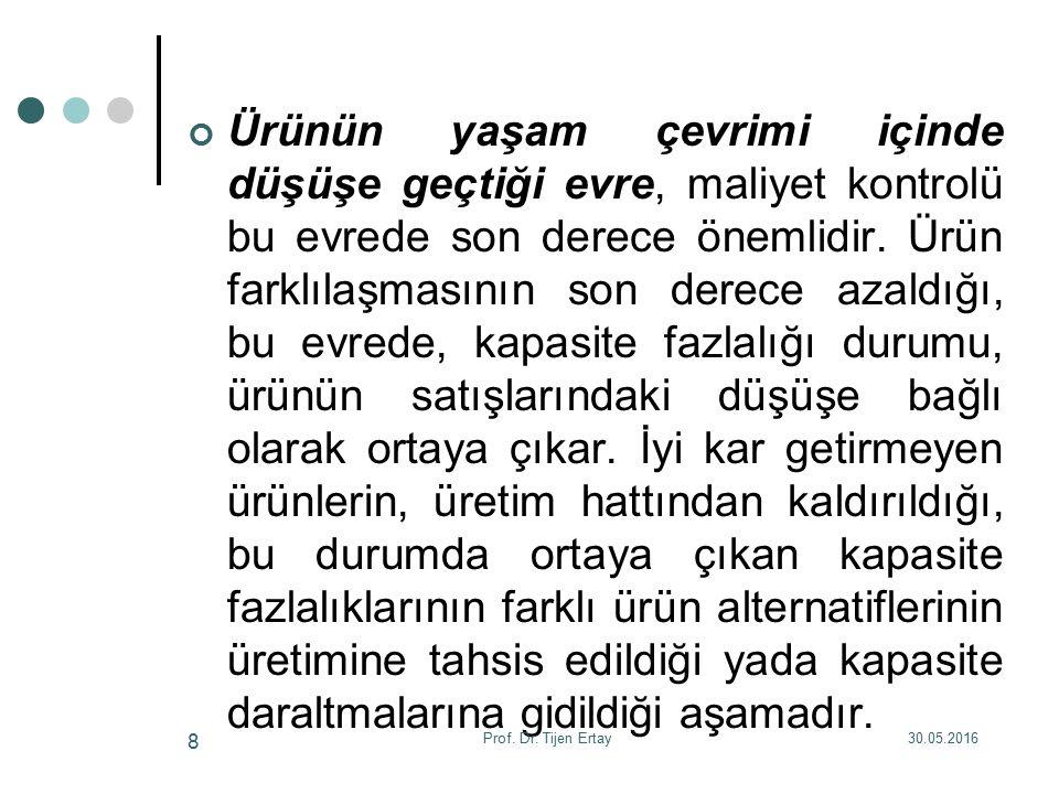Hareketli Ortalama 30.05.2016Prof. Dr. Tijen Ertay 59