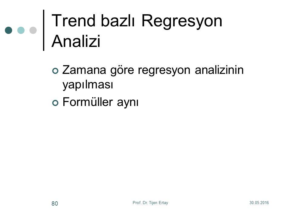 Trend bazlı Regresyon Analizi Zamana göre regresyon analizinin yapılması Formüller aynı 30.05.2016Prof. Dr. Tijen Ertay 80