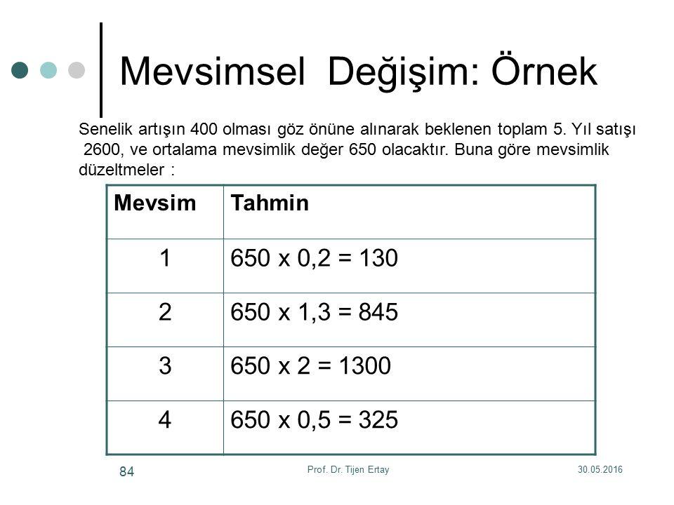 Mevsimsel Değişim: Örnek MevsimTahmin 1650 x 0,2 = 130 2650 x 1,3 = 845 3650 x 2 = 1300 4650 x 0,5 = 325 Senelik artışın 400 olması göz önüne alınarak