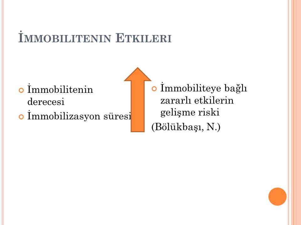 İ MMOBILITENIN E TKILERI İmmobilitenin derecesi İmmobilizasyon süresi İmmobiliteye bağlı zararlı etkilerin gelişme riski (Bölükbaşı, N.)