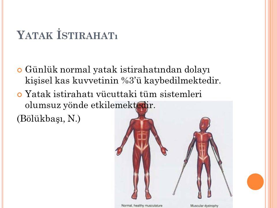 K ARDIYOVASKÜLER S ISTEM Orthostatik hipotansiyon: İmmobilizasyonun yaygın görülen sonuçlarından biridir.