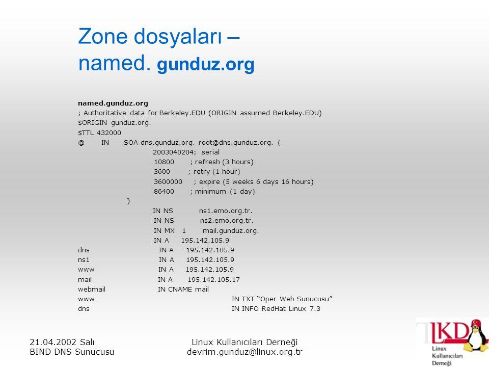 21.04.2002 Salı BIND DNS Sunucusu Linux Kullanıcıları Derneği devrim.gunduz@linux.org.tr Zone dosyaları – named.