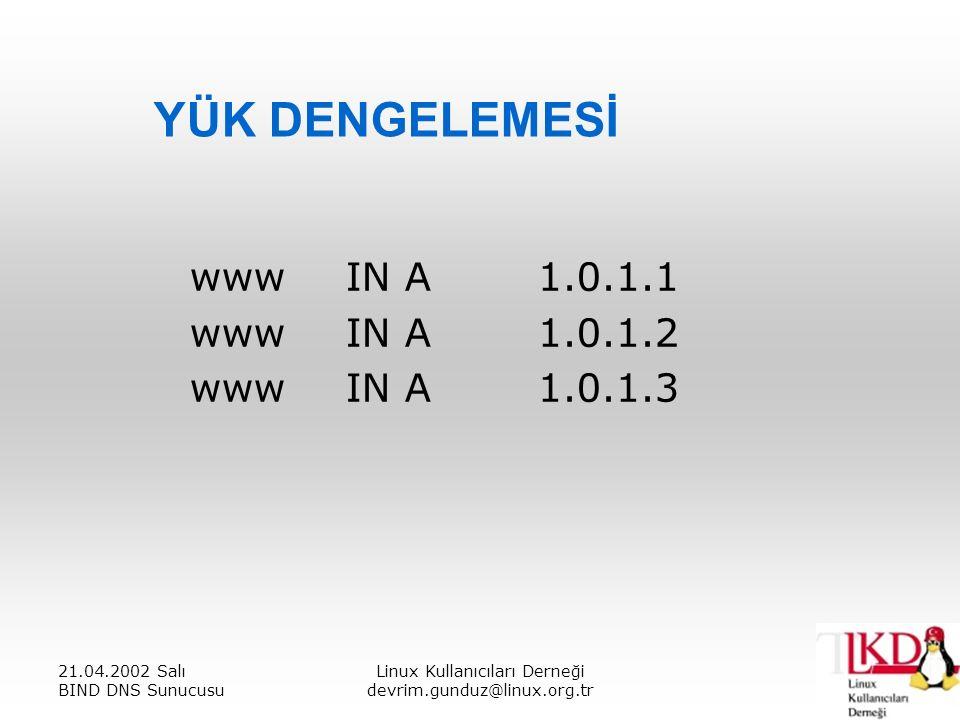 21.04.2002 Salı BIND DNS Sunucusu Linux Kullanıcıları Derneği devrim.gunduz@linux.org.tr YÜK DENGELEMESİ www IN A 1.0.1.1 www IN A 1.0.1.2 www IN A 1.0.1.3