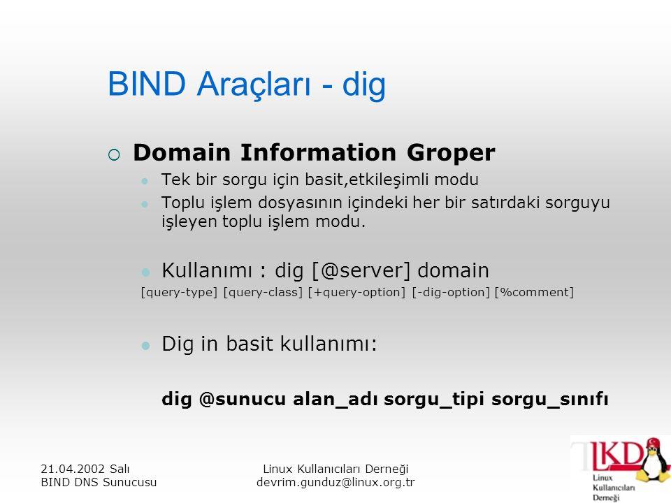 21.04.2002 Salı BIND DNS Sunucusu Linux Kullanıcıları Derneği devrim.gunduz@linux.org.tr BIND Araçları - dig  Domain Information Groper Tek bir sorgu için basit,etkileşimli modu Toplu işlem dosyasının içindeki her bir satırdaki sorguyu işleyen toplu işlem modu.